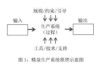 [转]精益生产实施不成功的根源剖析与对策